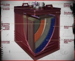 Deep-Cycle-Battery
