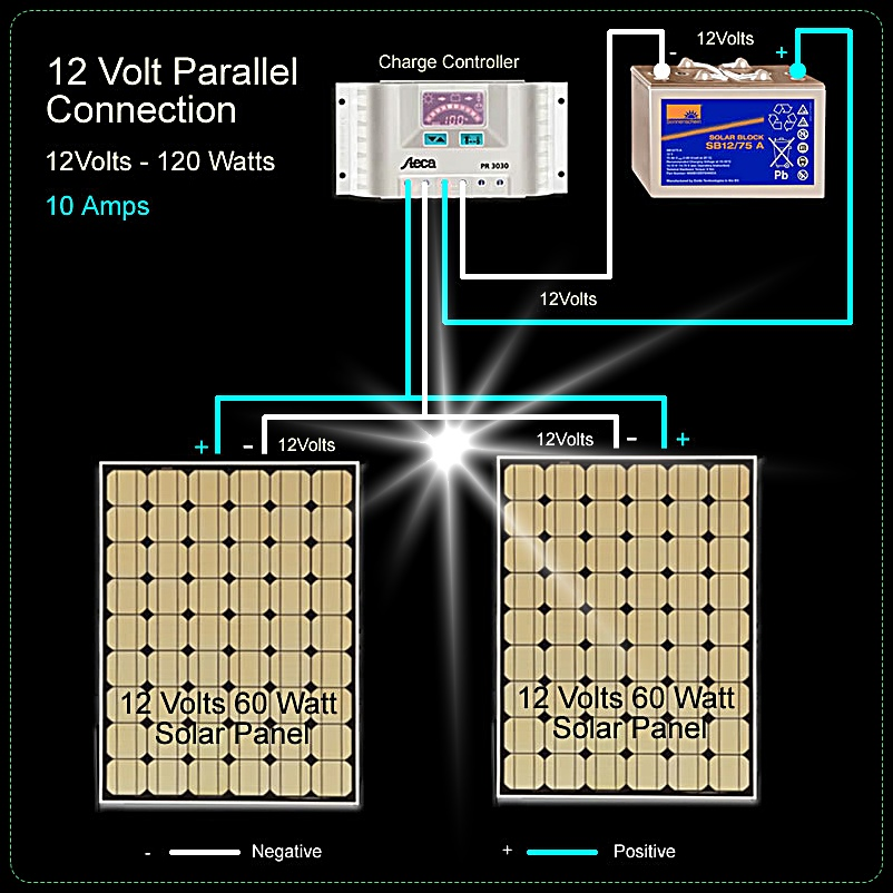 Solar Panel Connection In Parallel