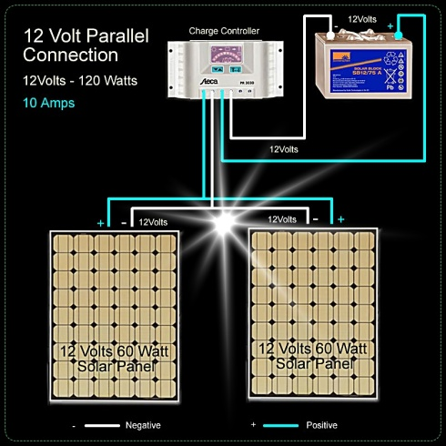 Solar Panel Connection in Parallel | Energy Solutions